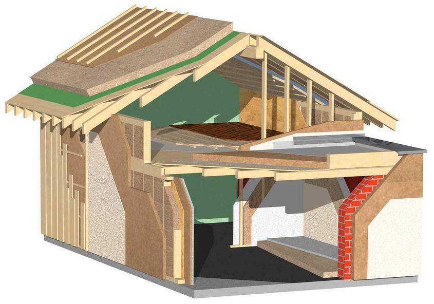 Anwendungsgebiete Holzweichfaserplatten